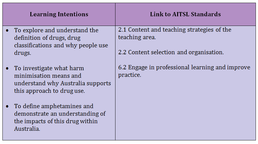 Learning intentions table