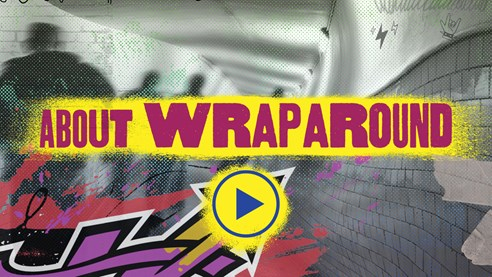 About Wraparound video play image